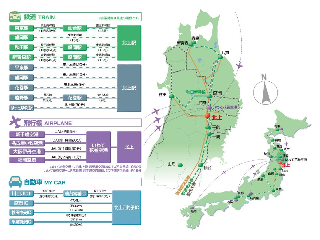 ※ 上記画像をクリックすると拡大表示します 高速交通網が整備された北上市はアクセス性に優れております。鉄道(東北新幹線、東北本線、北上線)、飛行機、自動車(東北自動車道、秋田自動車道)など、多彩なアクセス方法からお選びください。 ...